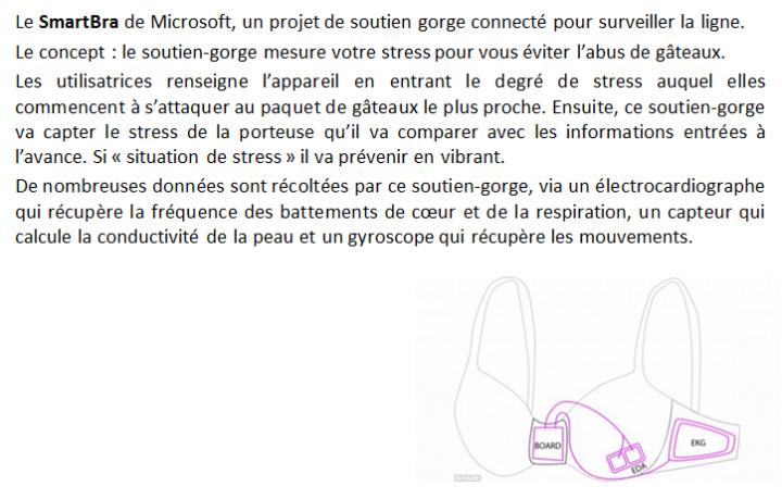 objetsconnectes-smartbra