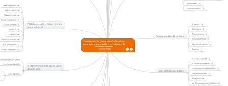 mapping créé par Fabrice Vezin