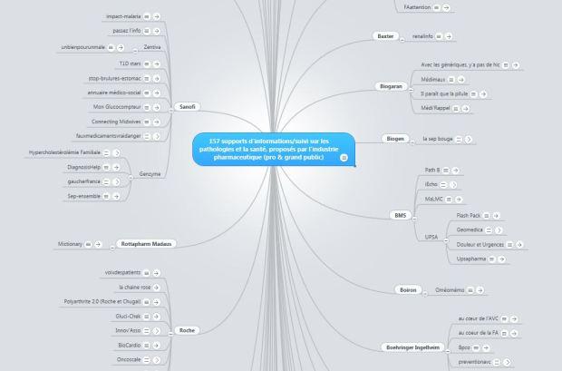 mapping-sites_sante-fabrice_vezin-dec2014