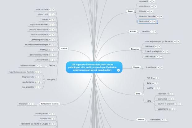 mapping-sitespharma