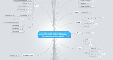 mapping-sitespharma_FabriceVezin
